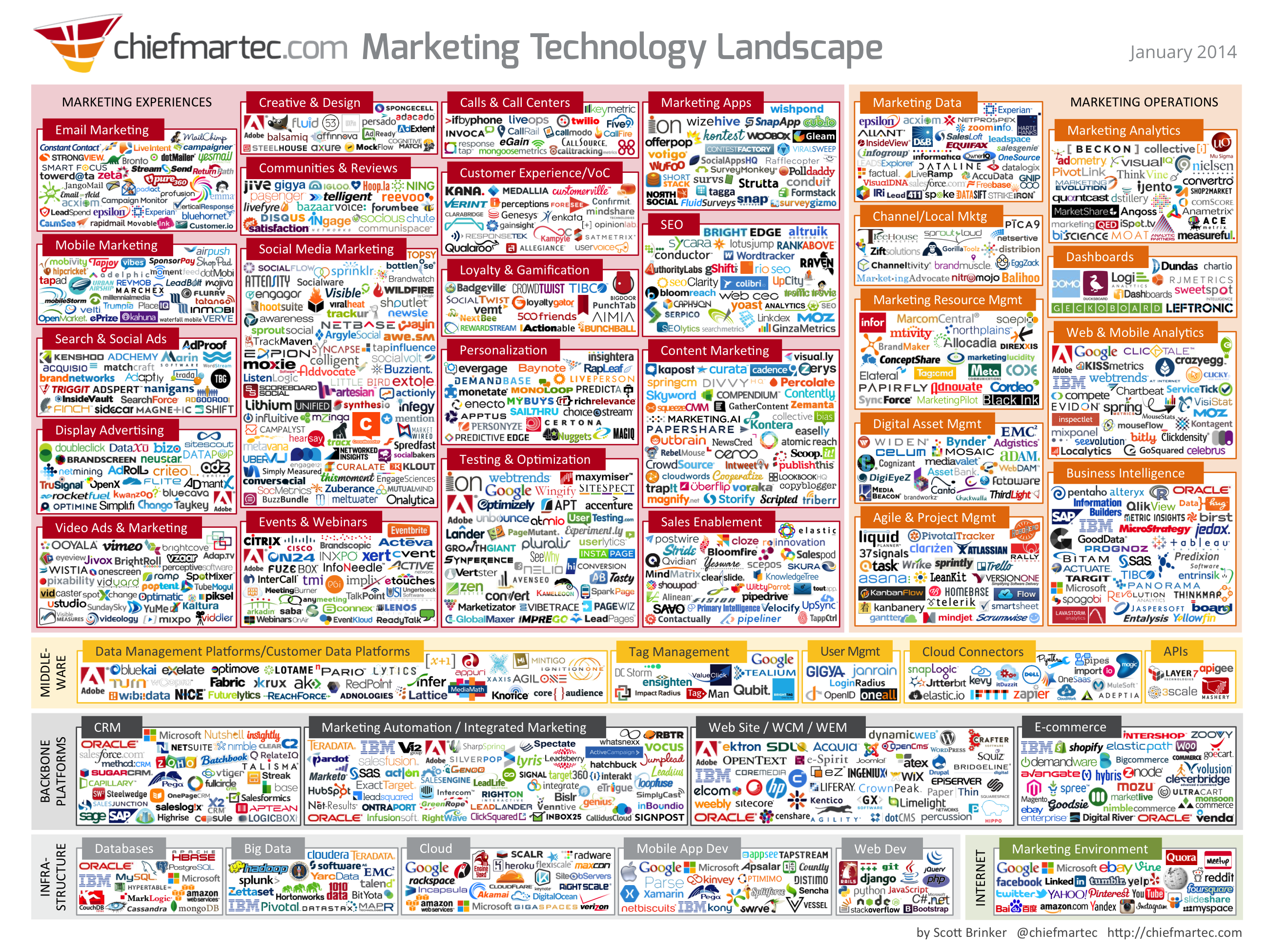 marketing-technology-landscape-large